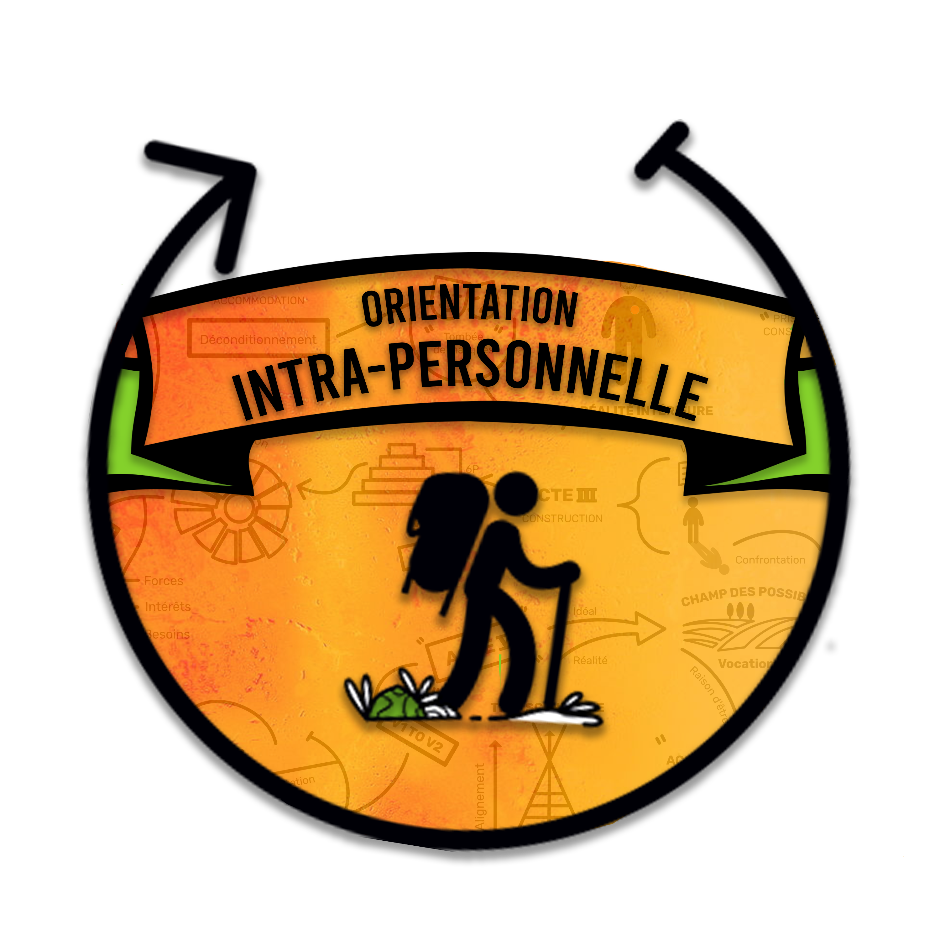 Orientation Intra-Personnelle